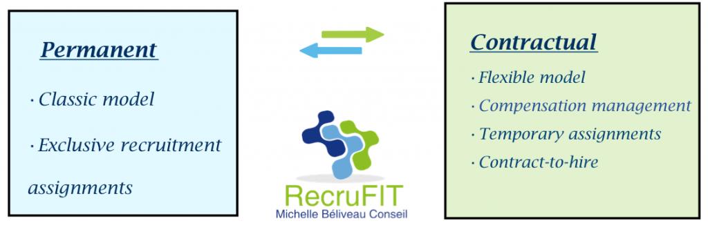 5. Recruitment_image_anglais_18 juillet 2014