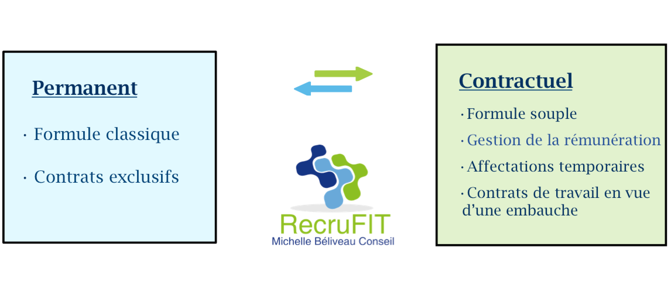 Nouvelle-image_RECRUFIT-powerpoint